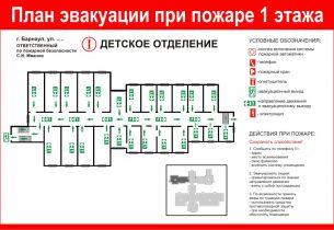 Планы эвакуации образец