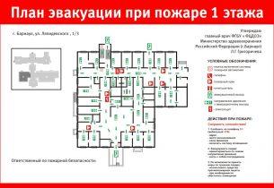 план эвакуации образец